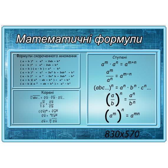 Стенд Математика формулы
