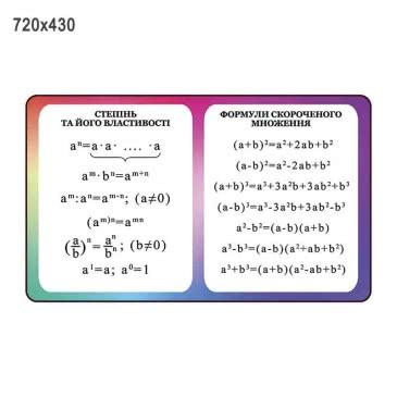 """Стенд """"Скорочені формули"""" фіолет"""
