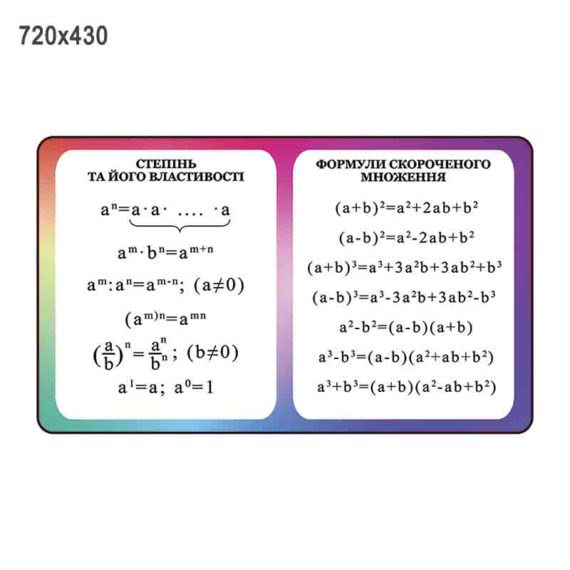 "Стенд ""Сокращенные формулы"" фиолет"