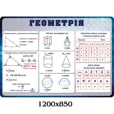 Стенд геометрії