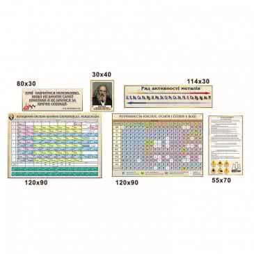 Комплекс стендов в кабинет химии ХК 0096