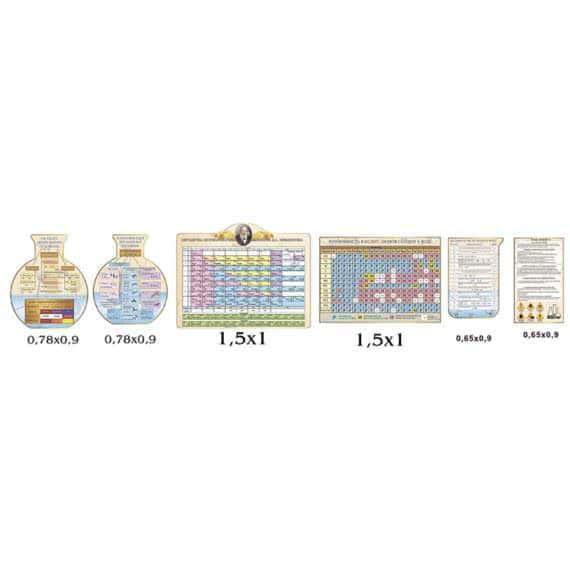 Комплекс стендов в кабинет химии ХК 0097