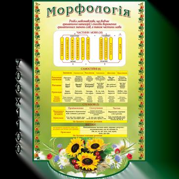 Стенд «Морфология» зеленый
