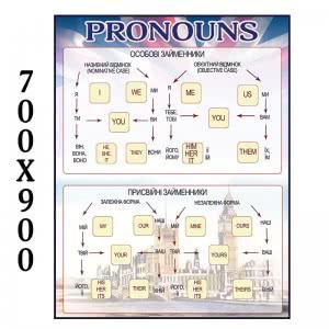 """Стенд """"Pronouns"""""""