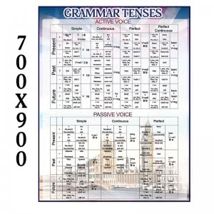 "Стенд ""Grammar Tenses """