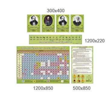Комплекс стендов для химии зеленый