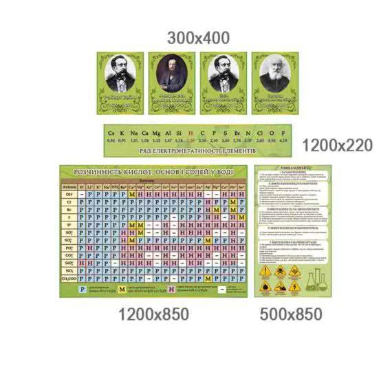 Комплекс стендів для хімії зелений