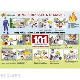 Чому виникають пожежі?