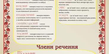 Стенди та плакати в кабінет української мови та літератури