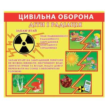 Гражданская оборона. Дети и радиация