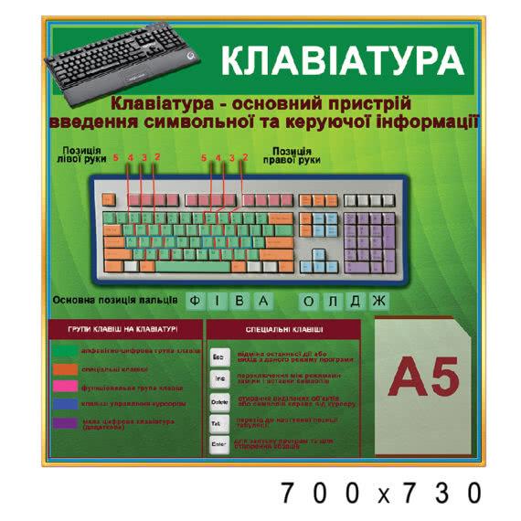 """Стенд для кабинета информатики """"Клавиатура"""" фото 43994"""